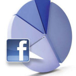 Website vs. Facebook Fanpage